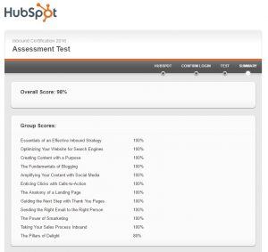 HubSpot Inbound Certification Exam Answers